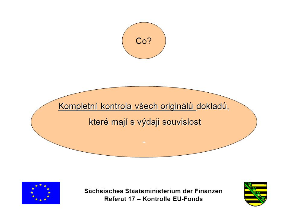Sächsisches Staatsministerium der Finanzen Referat 17 – Kontrolle EU-Fonds Co.