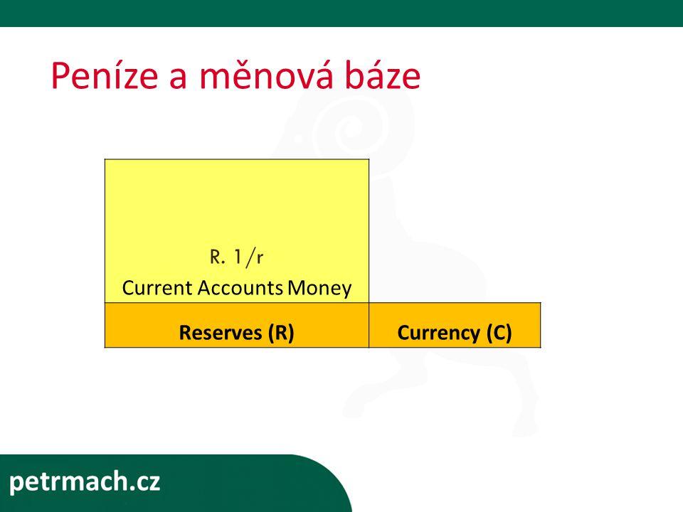 Peníze a měnová báze R. 1/r Current Accounts Money Reserves (R)Currency (C)