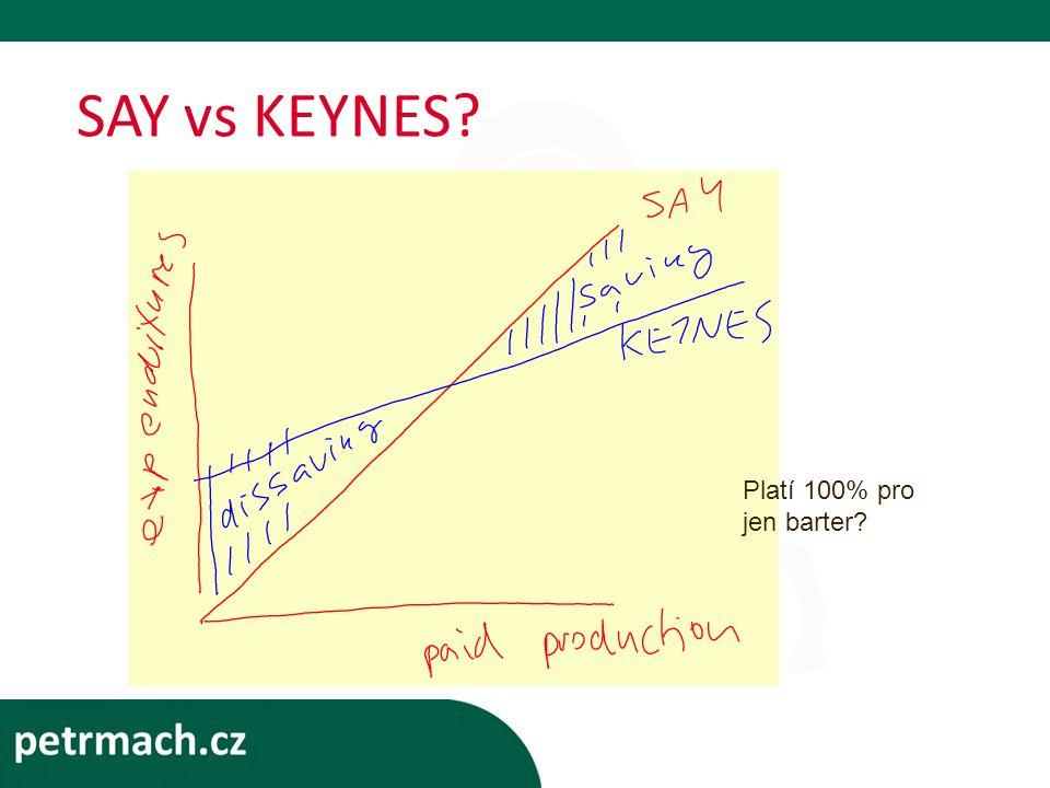 SAY vs KEYNES Platí 100% pro jen barter