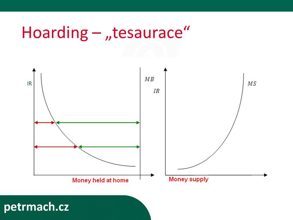 "Hoarding – ""tesaurace"