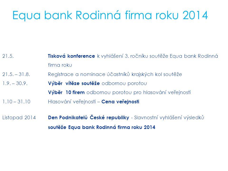 21.5. Tisková konference k vyhlášení 3. ročníku soutěže Equa bank Rodinná firma roku 21.5.