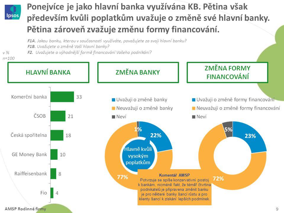 9 F1A. Jakou banku, kterou v současnosti využíváte, považujete za svoji hlavní banku.