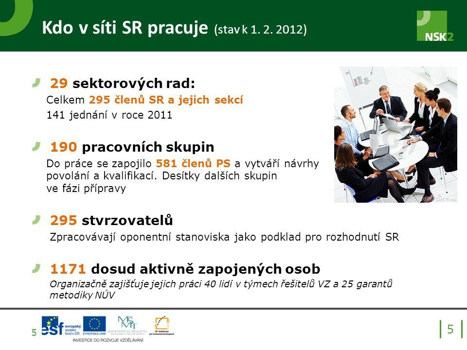 5 29 sektorových rad: Celkem 295 členů SR a jejich sekcí 141 jednání v roce 2011 190 pracovních skupin Do práce se zapojilo 581 členů PS a vytváří návrhy povolání a kvalifikací.