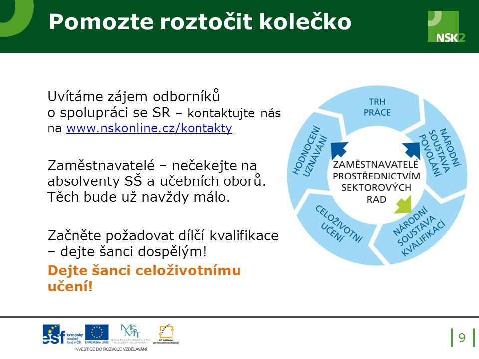 Pomozte roztočit kolečko Uvítáme zájem odborníků o spolupráci se SR – kontaktujte nás na www.nskonline.cz/kontaktywww.nskonline.cz/kontakty Zaměstnavatelé – nečekejte na absolventy SŠ a učebních oborů.