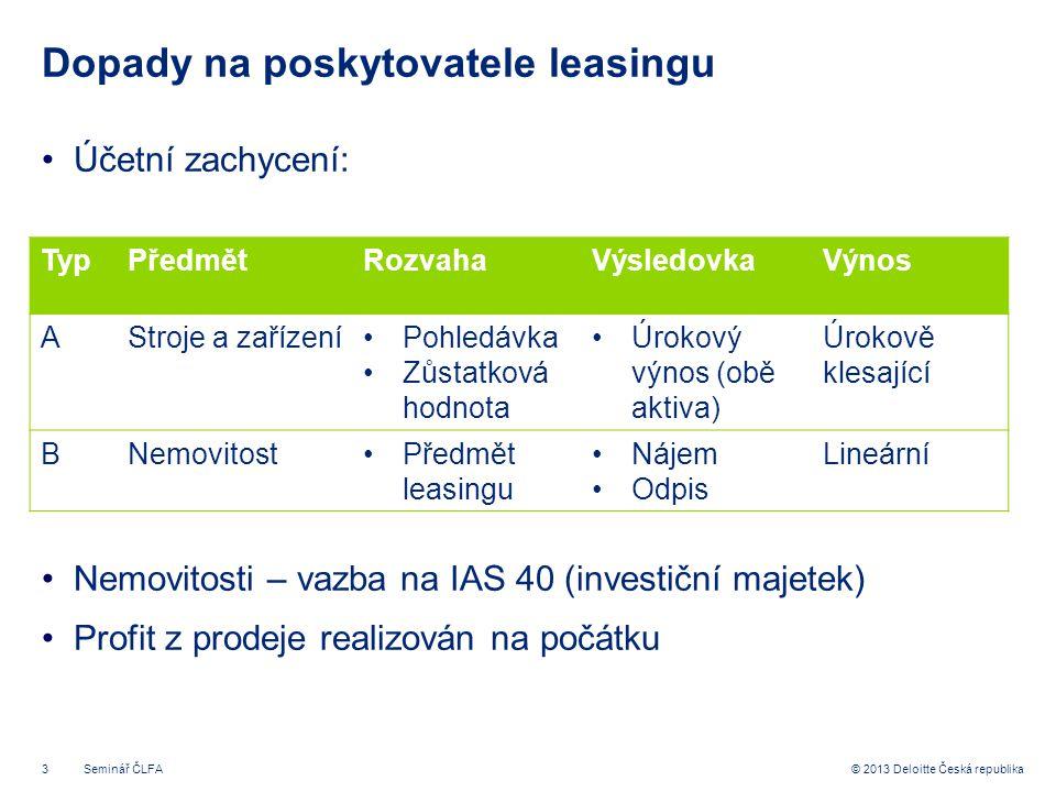 3© 2013 Deloitte Česká republika Dopady na poskytovatele leasingu •Účetní zachycení: •Nemovitosti – vazba na IAS 40 (investiční majetek) •Profit z pro