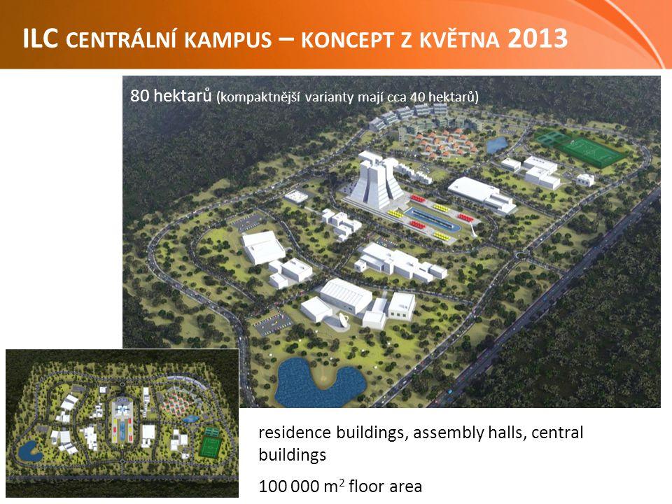 Page  7 ILC CENTRÁLNÍ KAMPUS – KONCEPT Z KVĚTNA 2013 residence buildings, assembly halls, central buildings 100 000 m 2 floor area 80 hektarů (kompak