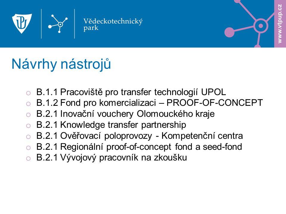 Návrhy nástrojů o B.1.1 Pracoviště pro transfer technologií UPOL o B.1.2 Fond pro komercializaci – PROOF-OF-CONCEPT o B.2.1 Inovační vouchery Olomouckého kraje o B.2.1 Knowledge transfer partnership o B.2.1 Ověřovací poloprovozy - Kompetenční centra o B.2.1 Regionální proof-of-concept fond a seed-fond o B.2.1 Vývojový pracovník na zkoušku