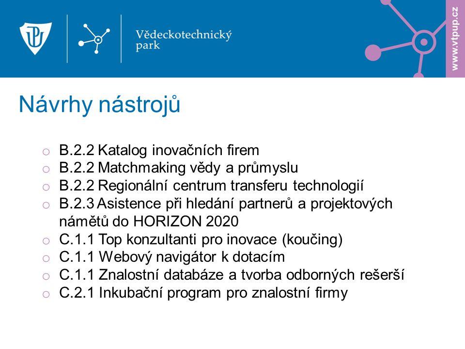 Návrhy nástrojů o B.2.2 Katalog inovačních firem o B.2.2 Matchmaking vědy a průmyslu o B.2.2 Regionální centrum transferu technologií o B.2.3 Asistenc