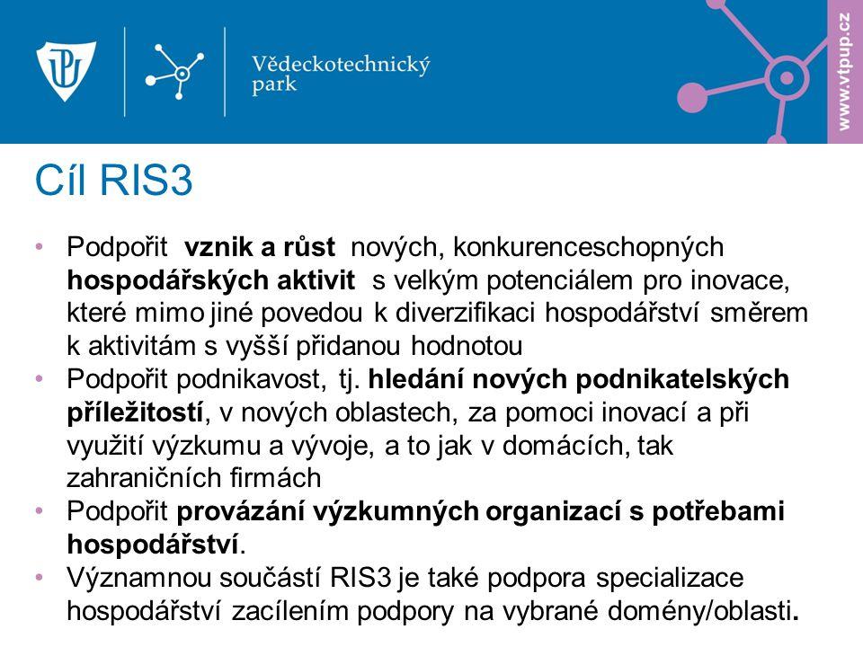 Cíl RIS3 •Podpořit vznik a růst nových, konkurenceschopných hospodářských aktivit s velkým potenciálem pro inovace, které mimo jiné povedou k diverzifikaci hospodářství směrem k aktivitám s vyšší přidanou hodnotou •Podpořit podnikavost, tj.
