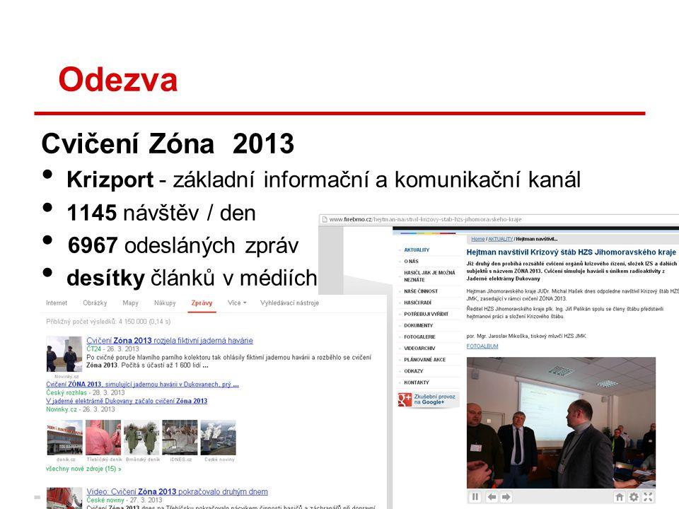 Odezva Cvičení Zóna 2013 • Krizport - základní informační a komunikační kanál • 1145 návštěv / den • 6967 odesláných zpráv • desítky článků v médiích