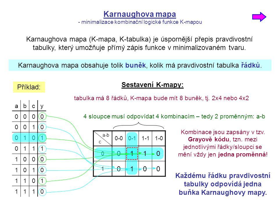 Karnaughova mapa - minimalizace kombinační logické funkce K-mapou K-mapa: úvod a sestavení abcy 0000 0010 0101 0111 1000 1010 1101 1110 Karnaughova ma