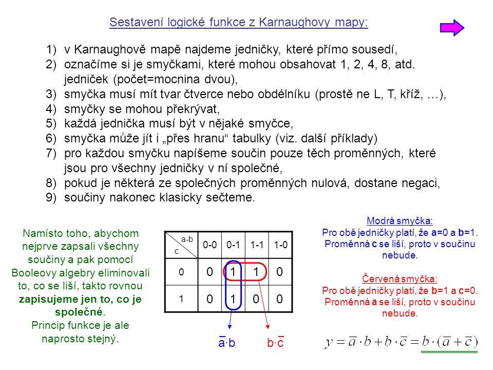K-mapa: sestavení funkce a-b c 0-00-11-11-0 0 1 01 0 0 00 1 1 a·ba·b b·cb·c Sestavení logické funkce z Karnaughovy mapy: 1)v Karnaughově mapě najdeme