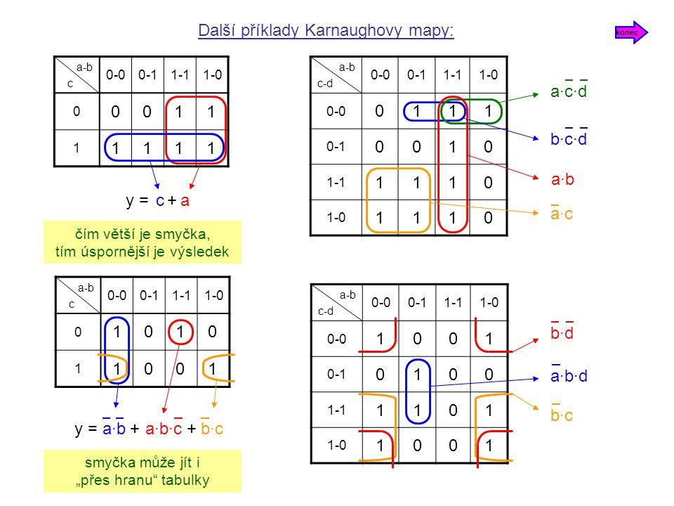 K-mapa: příklady Další příklady Karnaughovy mapy: a-b c 0-00-11-11-0 0 1 00 1 1 11 1 1 ca y = + čím větší je smyčka, tím úspornější je výsledek a-b c