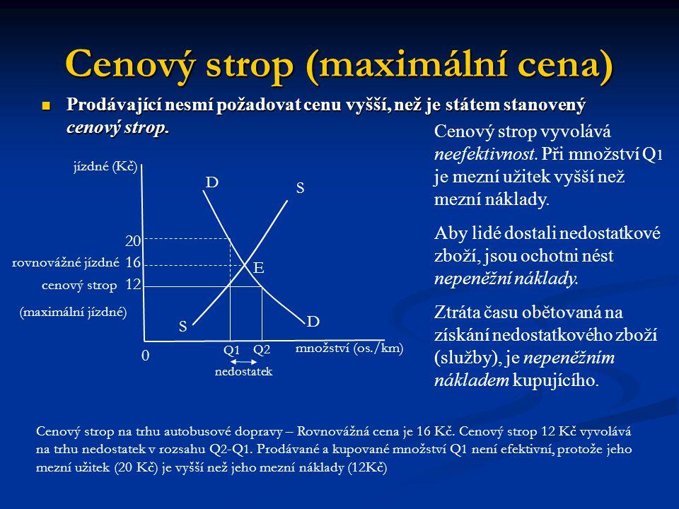 Cenový strop (maximální cena)  Prodávající nesmí požadovat cenu vyšší, než je státem stanovený cenový strop. jízdné (Kč) 0 množství (os./km) D D S S