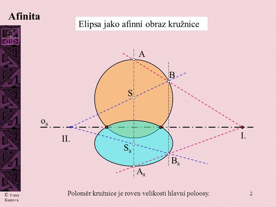 2 oaoa A AaAa B BaBa S SaSa Afinita I. Elipsa jako afinní obraz kružnice © Ivana Kuntová cc II. Poloměr kružnice je roven velikosti hlavní poloosy.