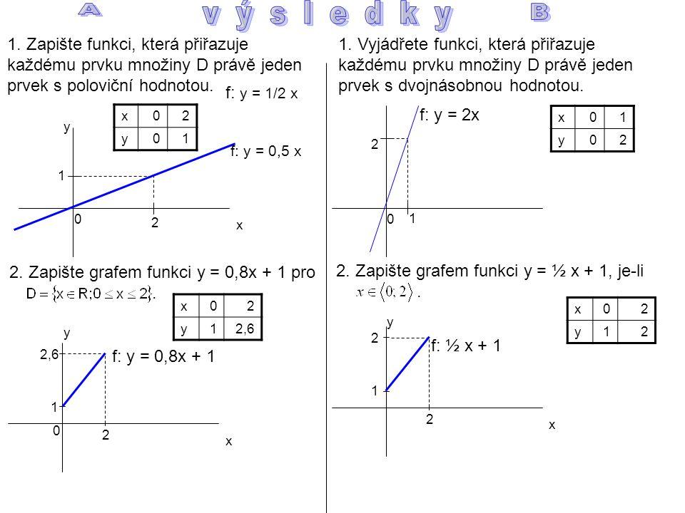 1. Zapište funkci, která přiřazuje každému prvku množiny D právě jeden prvek s poloviční hodnotou.