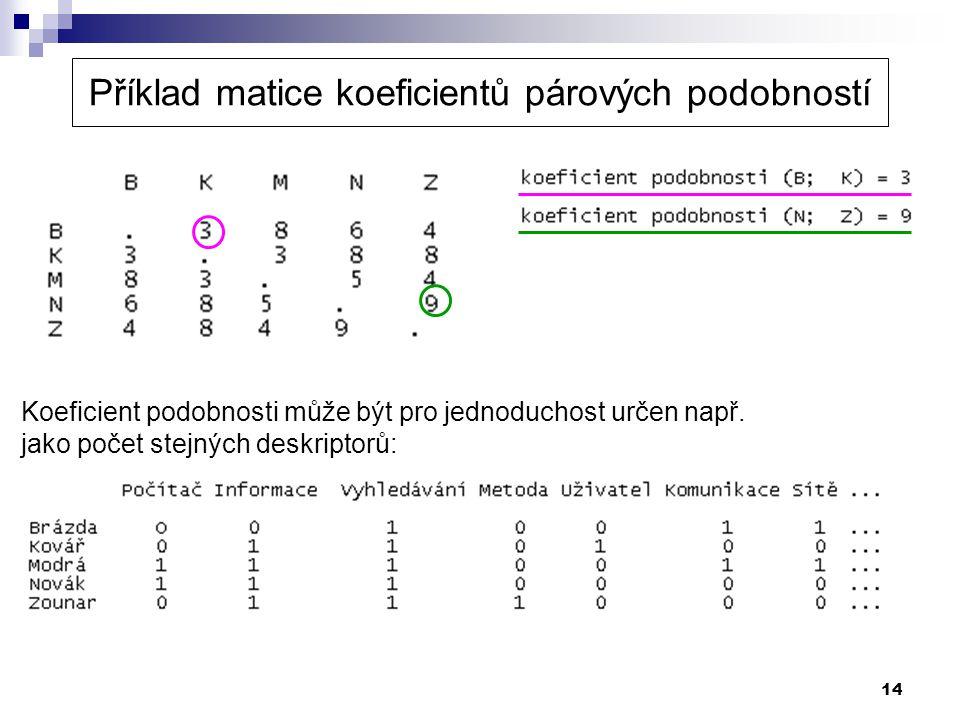 14 Koeficient podobnosti může být pro jednoduchost určen např. jako počet stejných deskriptorů: Příklad matice koeficientů párových podobností