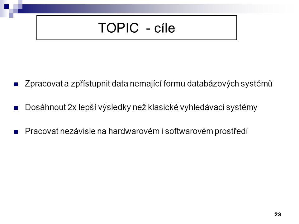 23 TOPIC - cíle  Zpracovat a zpřístupnit data nemající formu databázových systémů  Dosáhnout 2x lepší výsledky než klasické vyhledávací systémy  Pr
