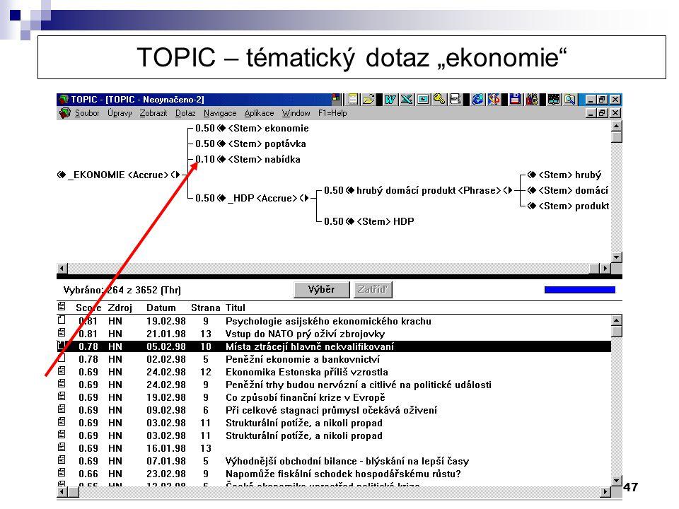 "47 TOPIC – tématický dotaz ""ekonomie"""
