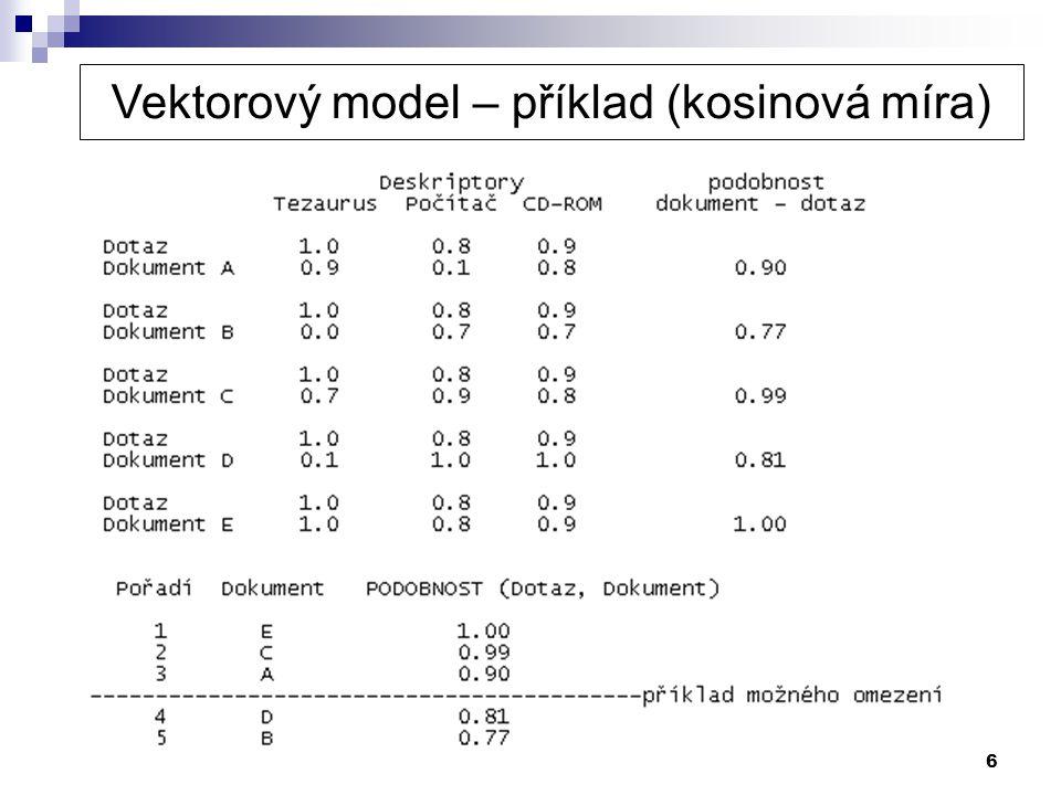 6 Vektorový model – příklad (kosinová míra)