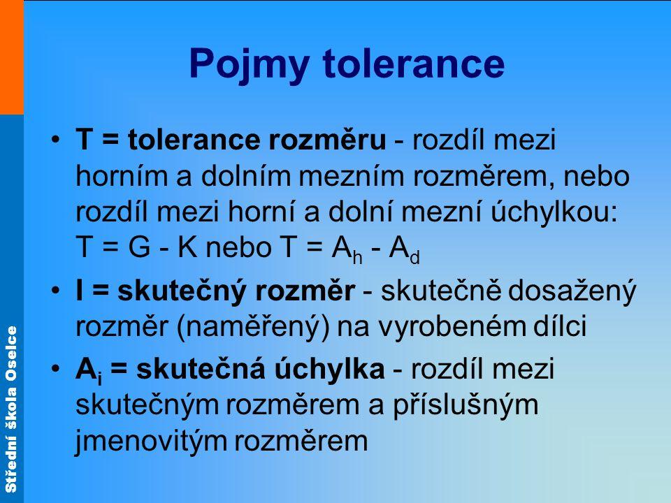 Střední škola Oselce Délková tolerance Dolní mezní rozměr = K Jmenovitý rozměr = N Horní mezní rozměr = G Dolní mezní úchylka = A d Tolerance = T Horní mezní úchylka = A h 79,8 (nejmenší rozměr) 80 + 0,2 (jmenovitý rozměr) 80,2 (největší rozměr) 0,4 -0,2+0,2 Skutečná úchylka +0,1 80,1 (skutečný rozměr) Toleranční pole T Nulová linie