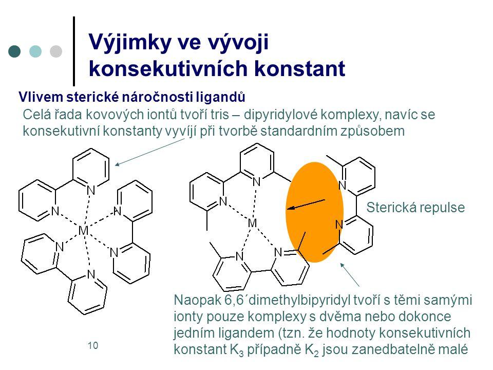 10 Výjimky ve vývoji konsekutivních konstant Vlivem sterické náročnosti ligandů Celá řada kovových iontů tvoří tris – dipyridylové komplexy, navíc se konsekutivní konstanty vyvíjí při tvorbě standardním způsobem Naopak 6,6´dimethylbipyridyl tvoří s těmi samými ionty pouze komplexy s dvěma nebo dokonce jedním ligandem (tzn.