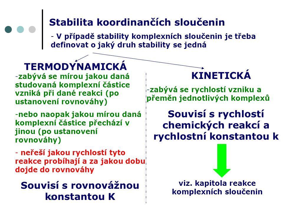 2 Stabilita koordinančích sloučenin - V případě stability komplexních sloučenin je třeba definovat o jaký druh stability se jedná TERMODYNAMICKÁ KINETICKÁ -zabývá se mírou jakou daná studovaná komplexní částice vzniká při dané reakci (po ustanovení rovnováhy) -nebo naopak jakou mírou daná komplexní částice přechází v jinou (po ustanovení rovnováhy) - neřeší jakou rychlostí tyto reakce probíhají a za jakou dobu dojde do rovnováhy Souvisí s rovnovážnou konstantou K -zabývá se rychlostí vzniku a přeměn jednotlivých komplexů Souvisí s rychlostí chemických reakcí a rychlostní konstantou k viz.