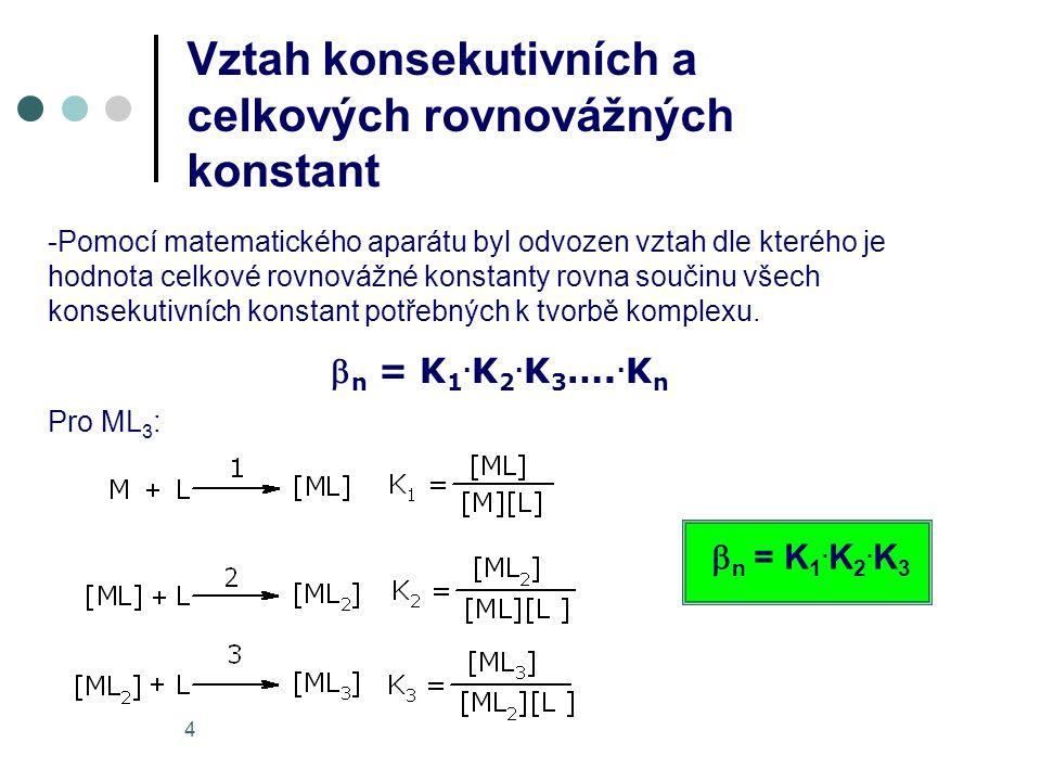 4 Vztah konsekutivních a celkových rovnovážných konstant -Pomocí matematického aparátu byl odvozen vztah dle kterého je hodnota celkové rovnovážné konstanty rovna součinu všech konsekutivních konstant potřebných k tvorbě komplexu.