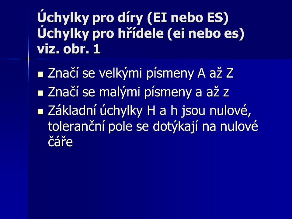 Úchylky pro díry (EI nebo ES) Úchylky pro hřídele (ei nebo es) viz. obr. 1  Značí se velkými písmeny A až Z  Značí se malými písmeny a až z  Základ