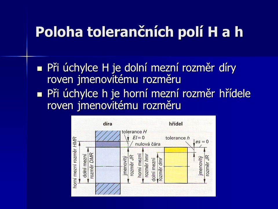 Poloha tolerančních polí H a h  Při úchylce H je dolní mezní rozměr díry roven jmenovitému rozměru  Při úchylce h je horní mezní rozměr hřídele rove