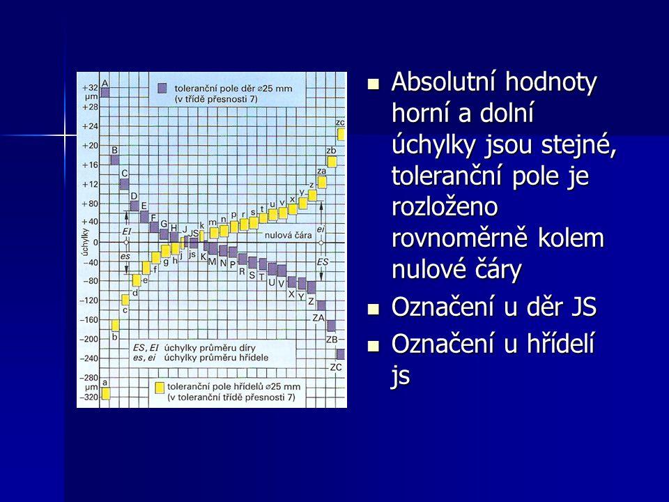  Absolutní hodnoty horní a dolní úchylky jsou stejné, toleranční pole je rozloženo rovnoměrně kolem nulové čáry  Označení u děr JS  Označení u hříd