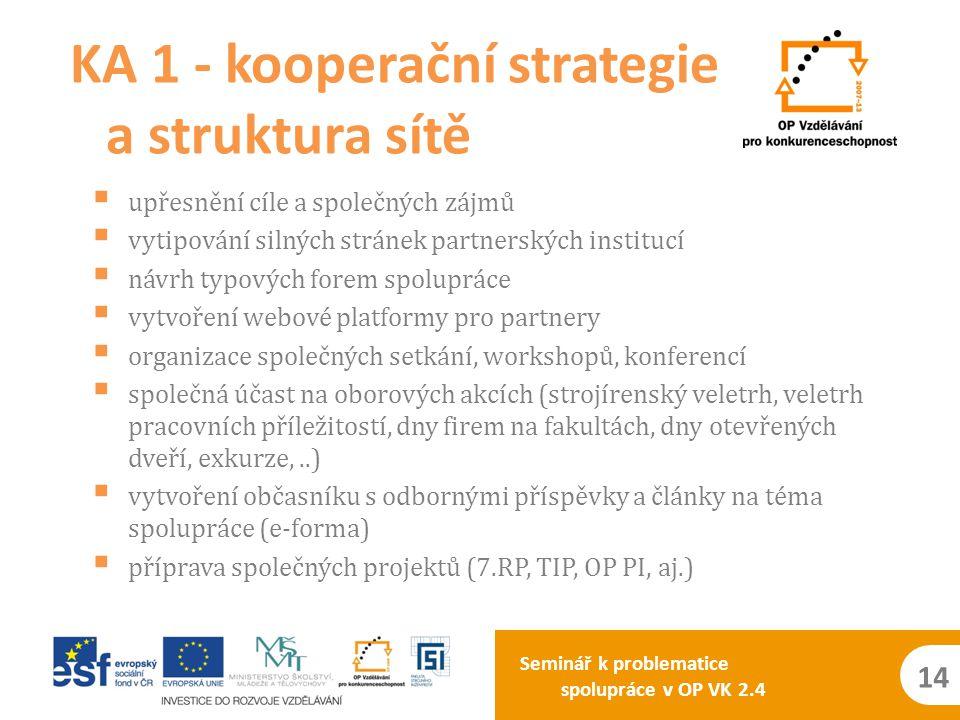 Seminář k problematice spolupráce v OP VK 2.4 14  upřesnění cíle a společných zájmů  vytipování silných stránek partnerských institucí  návrh typov