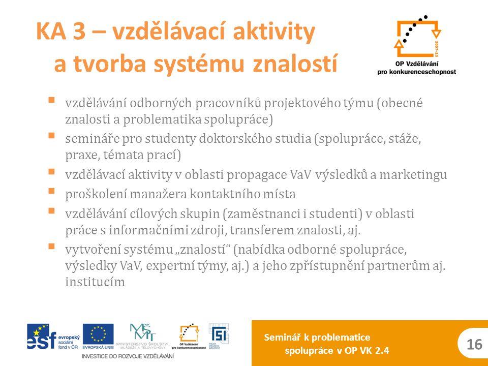 Seminář k problematice spolupráce v OP VK 2.4 16  vzdělávání odborných pracovníků projektového týmu (obecné znalosti a problematika spolupráce)  sem
