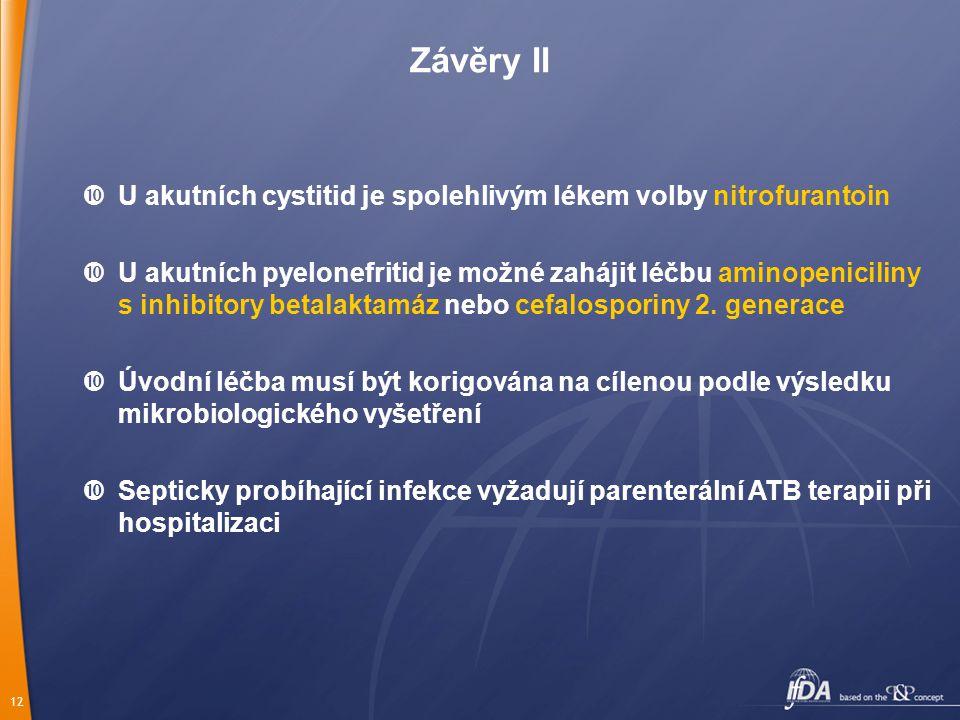 12  U akutních cystitid je spolehlivým lékem volby nitrofurantoin  U akutních pyelonefritid je možné zahájit léčbu aminopeniciliny s inhibitory beta