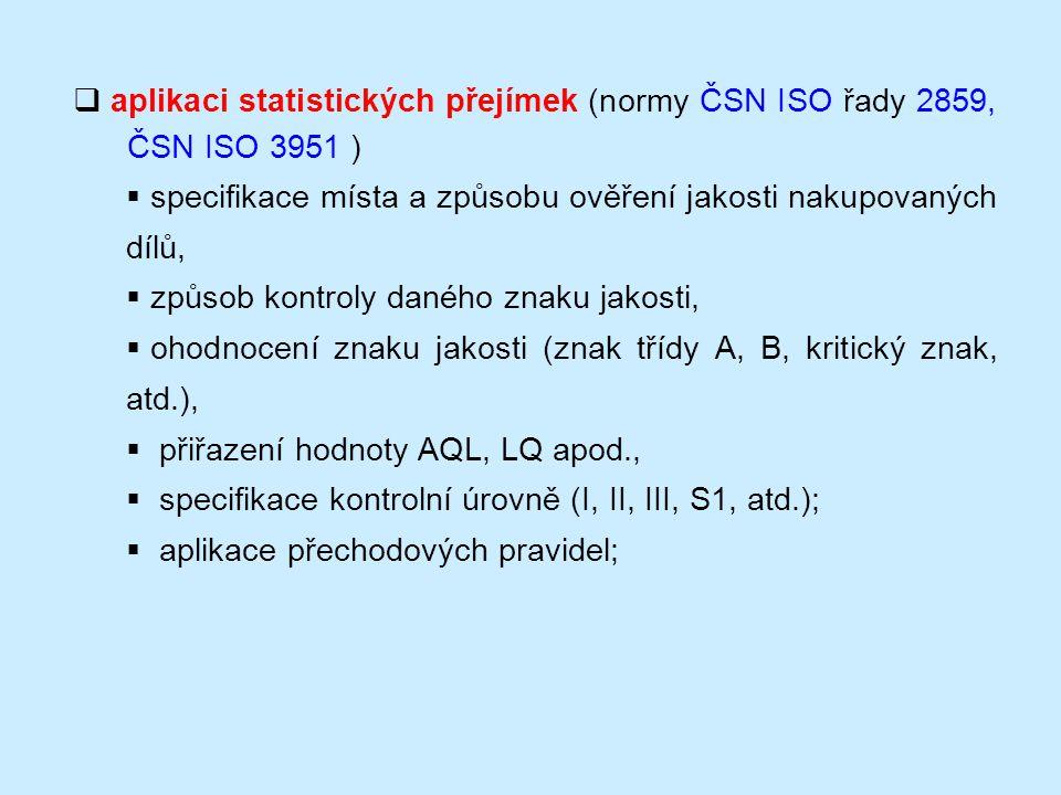  aplikaci statistických přejímek (normy ČSN ISO řady 2859, ČSN ISO 3951 )  specifikace místa a způsobu ověření jakosti nakupovaných dílů,  způsob k