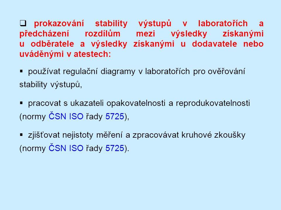 prokazování stability výstupů v laboratořích a předcházení rozdílům mezi výsledky získanými u odběratele a výsledky získanými u dodavatele nebo uvád