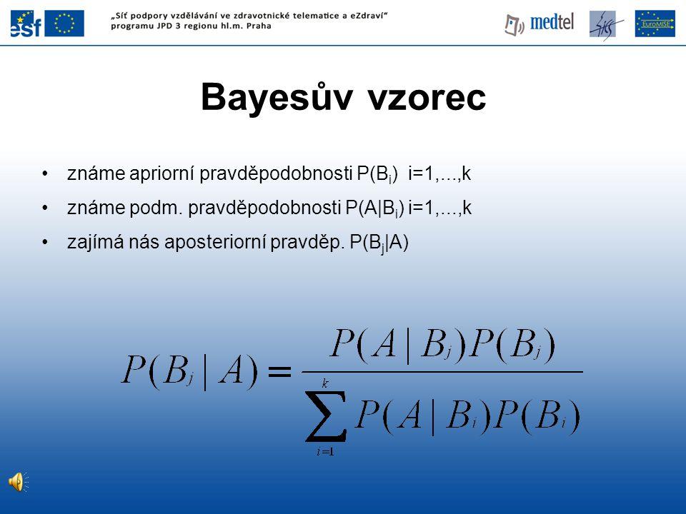 Bayesův vzorec •známe apriorní pravděpodobnosti P(B i ) i=1,...,k •známe podm. pravděpodobnosti P(A|B i ) i=1,...,k •zajímá nás aposteriorní pravděp.