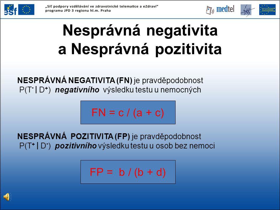 NESPRÁVNÁ NEGATIVITA (FN) je pravděpodobnost P(T - | D + ) negativního výsledku testu u nemocných NESPRÁVNÁ POZITIVITA (FP) je pravděpodobnost P(T + |