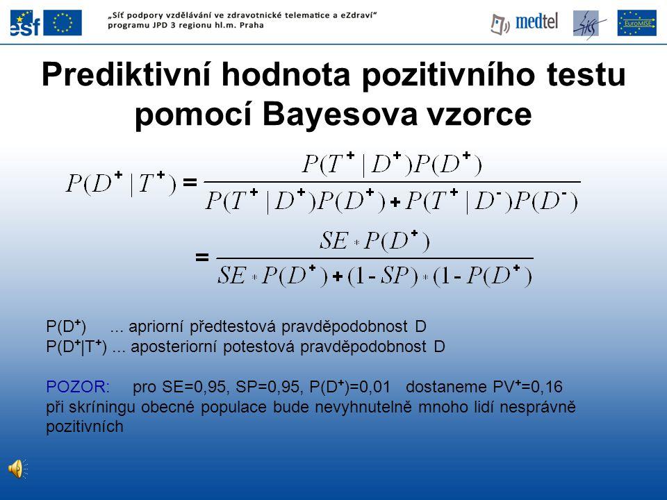 P(D + )... apriorní předtestová pravděpodobnost D P(D + |T + )... aposteriorní potestová pravděpodobnost D POZOR: pro SE=0,95, SP=0,95, P(D + )=0,01 d