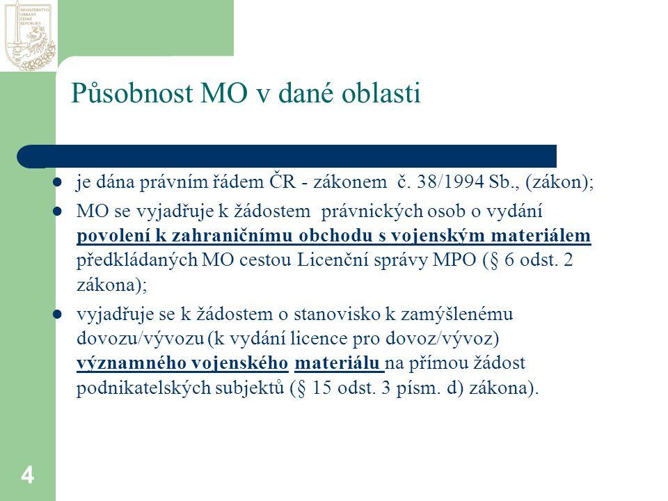 4 Působnost MO v dané oblasti  je dána právním řádem ČR - zákonem č.