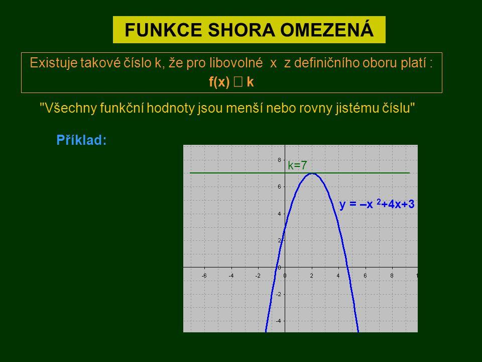 FUNKCE SHORA OMEZENÁ Existuje takové číslo k, že pro libovolné x z definičního oboru platí : f(x)  k Příklad: k=7 y = –x 2 +4x+3