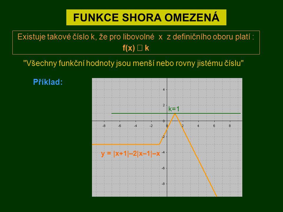 FUNKCE SHORA OMEZENÁ Existuje takové číslo k, že pro libovolné x z definičního oboru platí : f(x)  k Příklad: k=1 y = |x+1|–2|x–1|–x