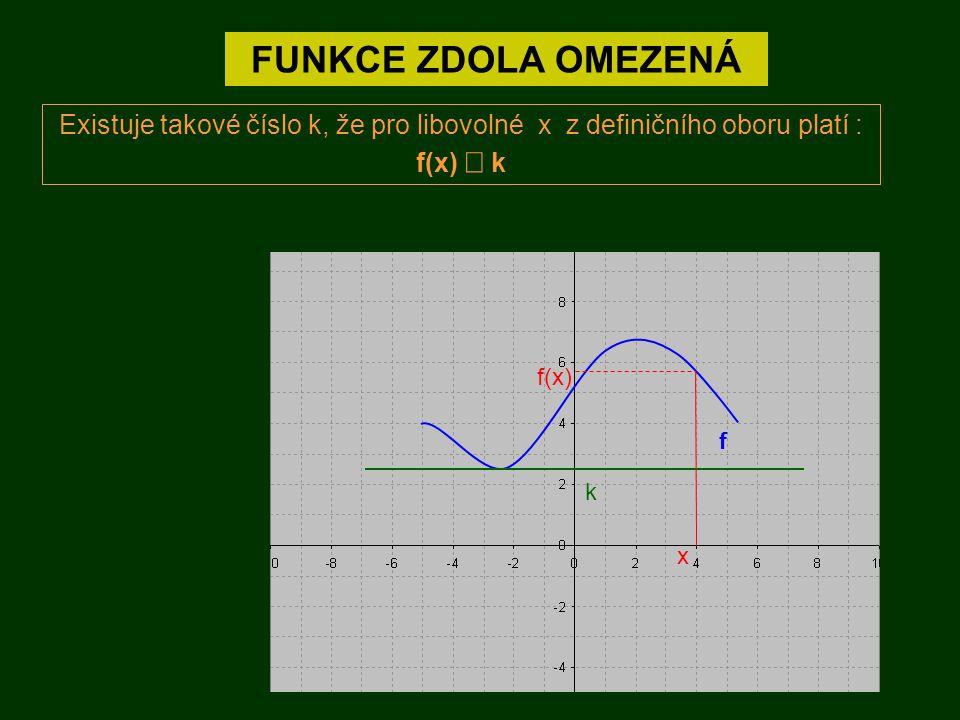 f k FUNKCE ZDOLA OMEZENÁ x f(x) Existuje takové číslo k, že pro libovolné x z definičního oboru platí : f(x)  k
