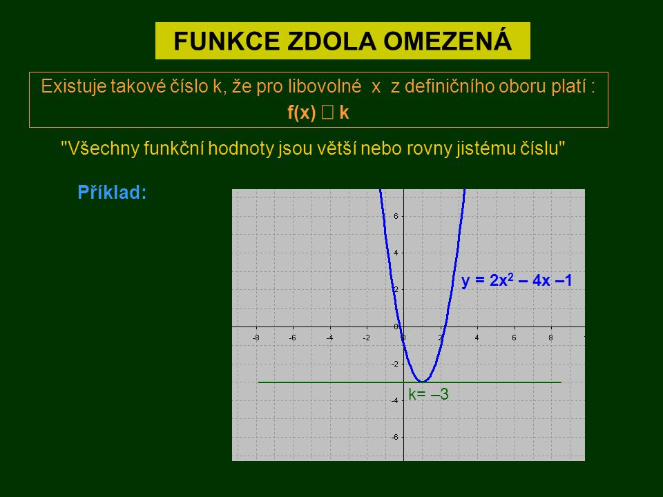 FUNKCE ZDOLA OMEZENÁ Existuje takové číslo k, že pro libovolné x z definičního oboru platí : f(x)  k Příklad: k= –3 y = 2x 2 – 4x –1