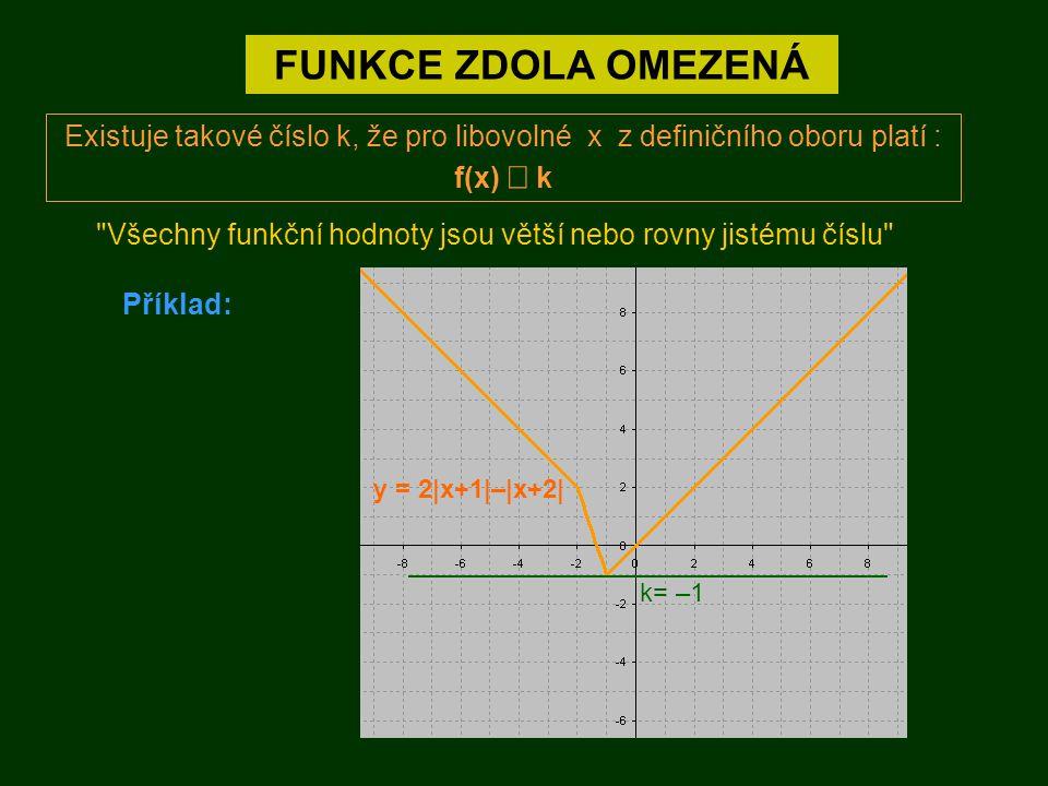 FUNKCE ZDOLA OMEZENÁ Existuje takové číslo k, že pro libovolné x z definičního oboru platí : f(x)  k Příklad: k= –1 y = 2|x+1|–|x+2|