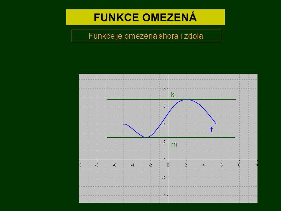 f m k Funkce je omezená shora i zdola