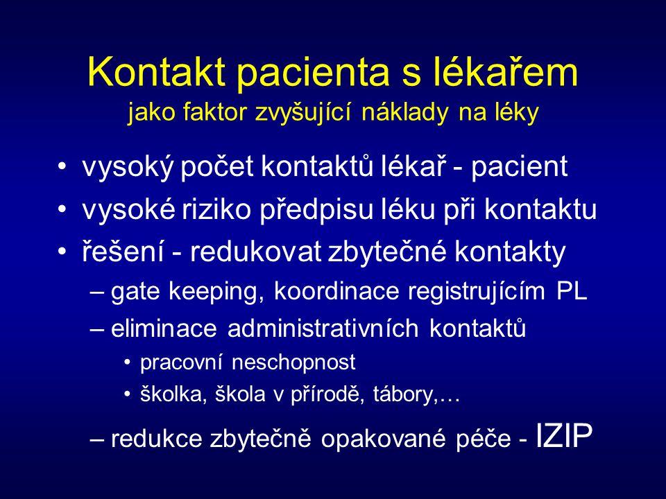 Předepisování léků •přehodnotit systém preskripčních omezení •významně rozšířit preskripční oprávnění registrujícího praktického lékaře (třeba i na zá
