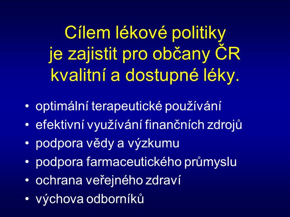 Léková politika MUDr. Milan Cabrnoch místopředseda Výboru pro sociální politiku a zdravotnictví Poslanecké sněmovny Parlamentu České republiky
