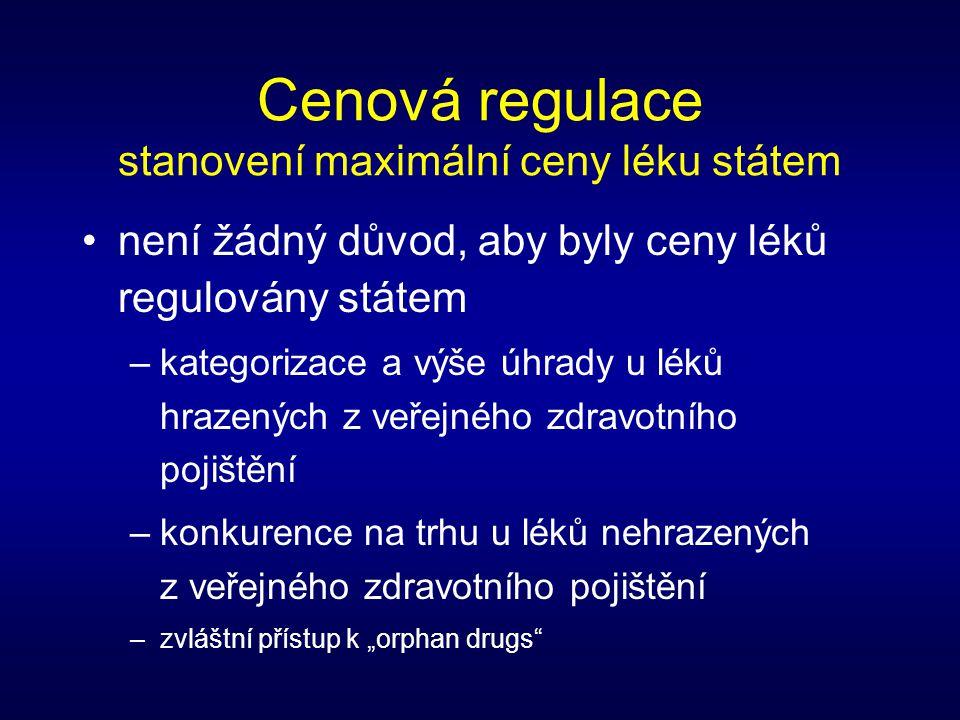 Registrace uvedení léku na trh •transparentní pravidla a proces •dodržování lhůt •harmonizace s předpisy EU –zákon o léku č. 79/1997 Sb. (novela 149/2