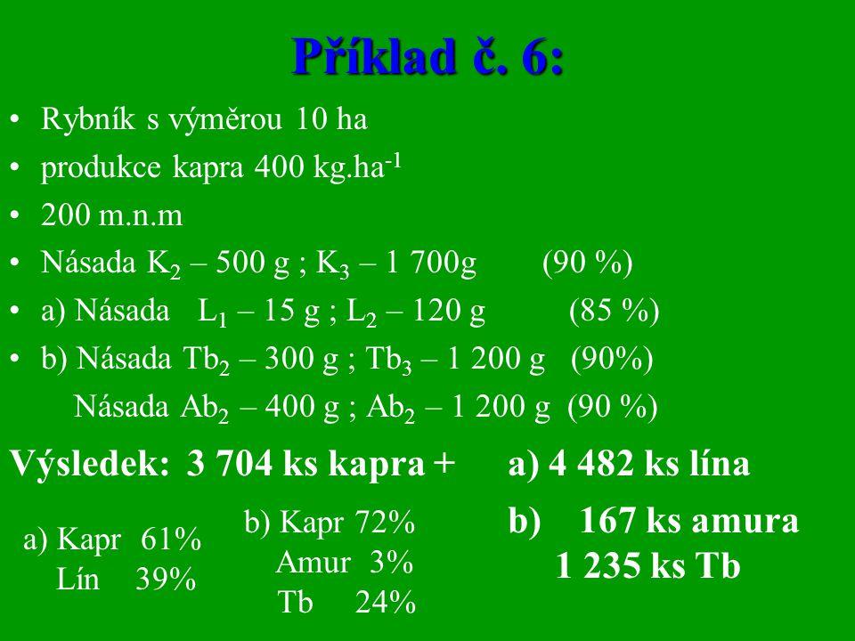 Příklad č. 6: •Rybník s výměrou 10 ha •produkce kapra 400 kg.ha -1 •200 m.n.m •Násada K 2 – 500 g ; K 3 – 1 700g (90 %) •a) Násada L 1 – 15 g ; L 2 –